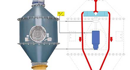 Coriolis Type Silo Scale-Mass Flow Meter Product Image